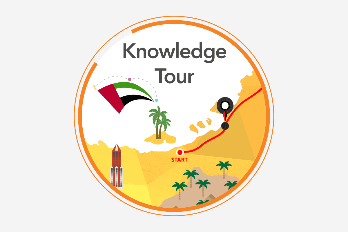 knowledge tour game